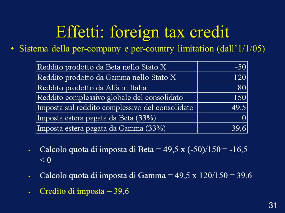 Effetti: foreign tax credit