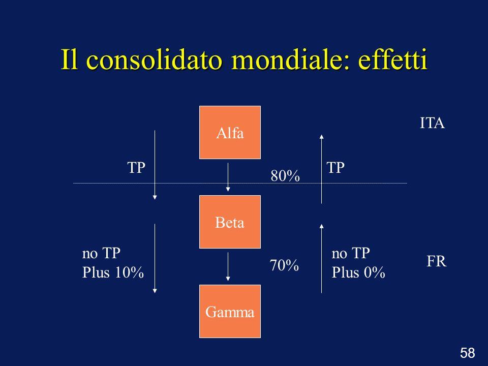 Il consolidato mondiale: effetti