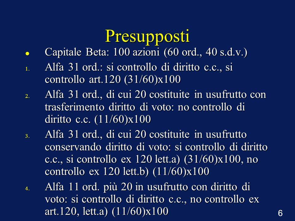 Presupposti Capitale Beta: 100 azioni (60 ord., 40 s.d.v.)