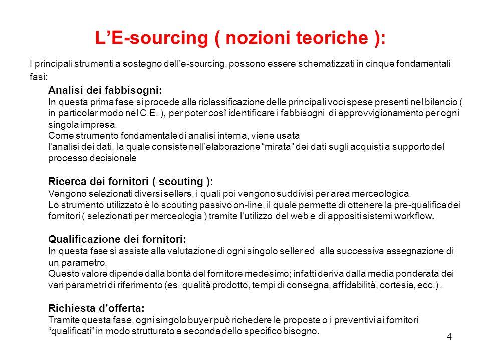 L'E-sourcing ( nozioni teoriche ):