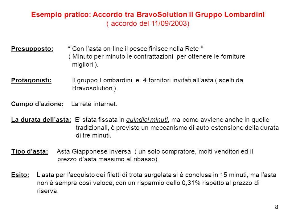 Esempio pratico: Accordo tra BravoSolution il Gruppo Lombardini