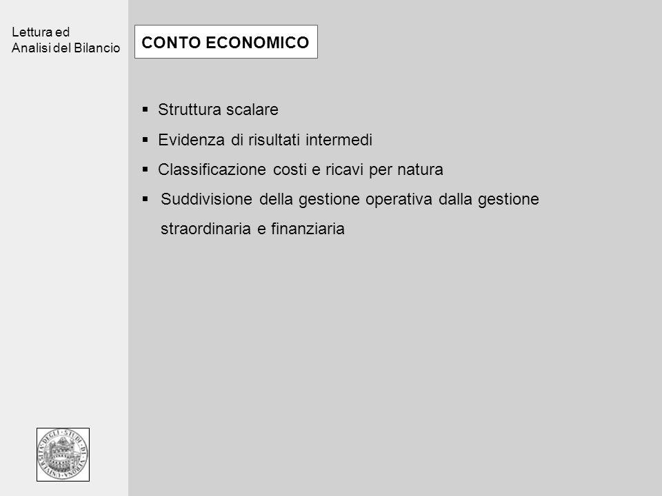 CONTO ECONOMICO Struttura scalare. Evidenza di risultati intermedi. Classificazione costi e ricavi per natura.