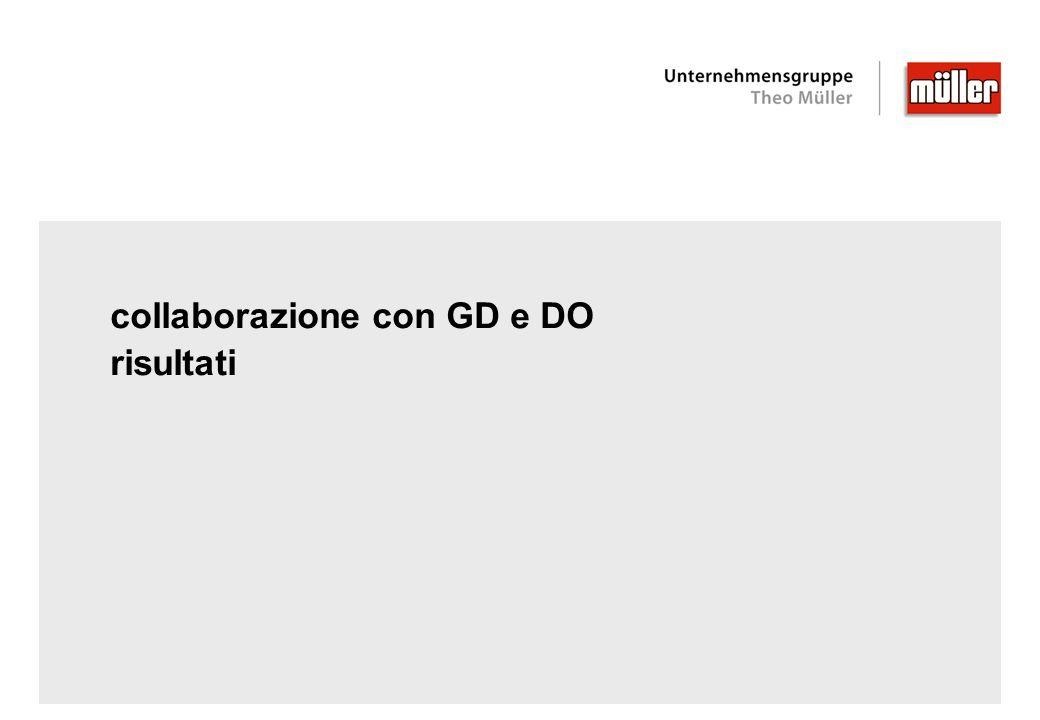 collaborazione con GD e DO risultati