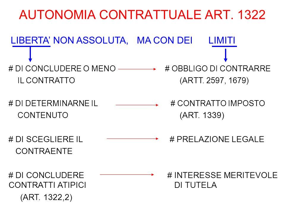 AUTONOMIA CONTRATTUALE ART. 1322