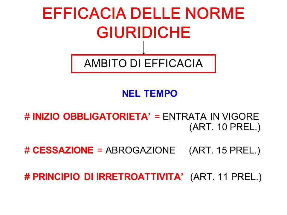 EFFICACIA DELLE NORME GIURIDICHE