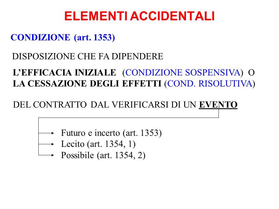 ELEMENTI ACCIDENTALI CONDIZIONE (art. 1353)