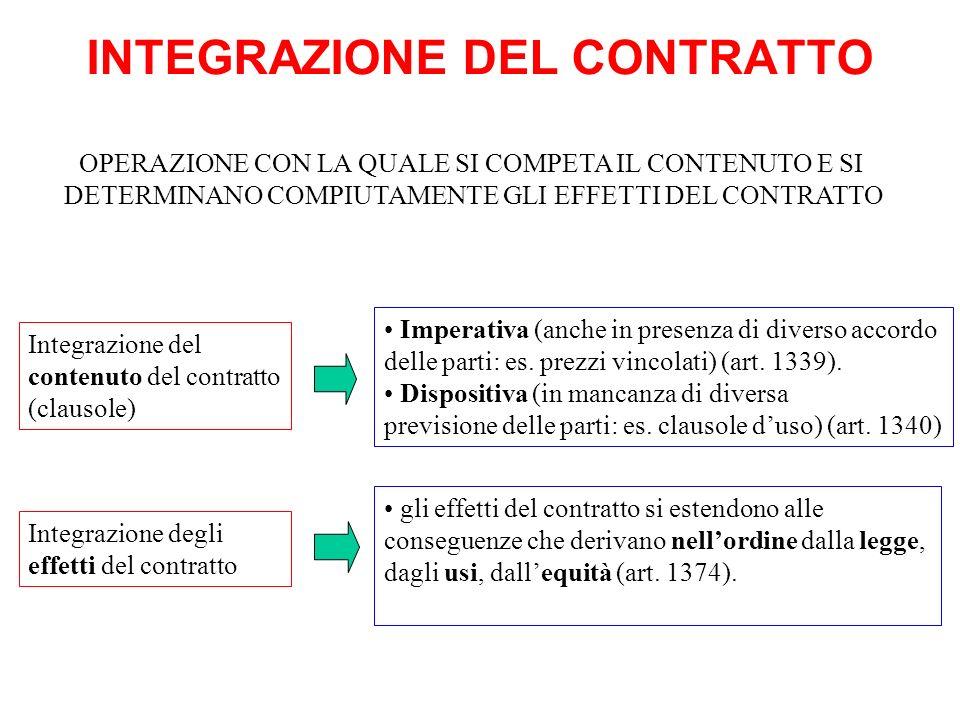 INTEGRAZIONE DEL CONTRATTO