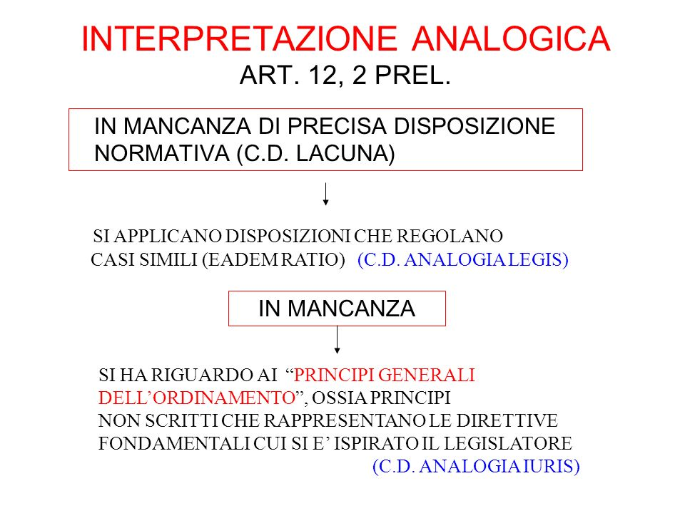 INTERPRETAZIONE ANALOGICA ART. 12, 2 PREL.
