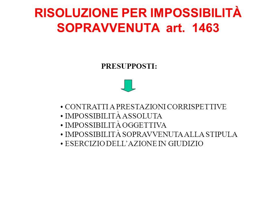 RISOLUZIONE PER IMPOSSIBILITÀ SOPRAVVENUTA art. 1463
