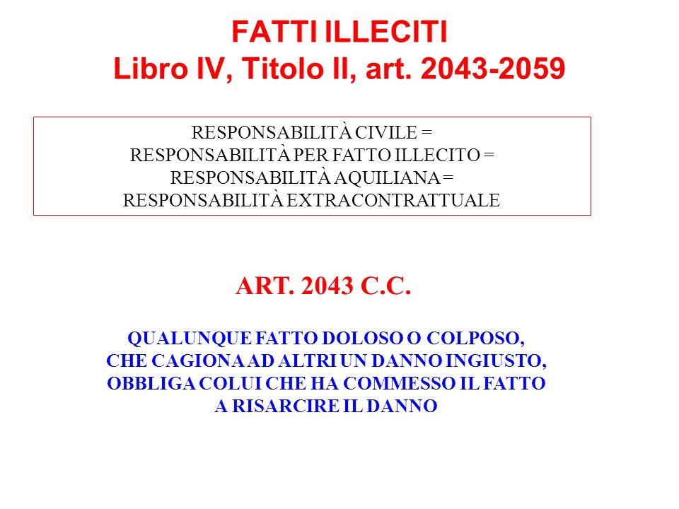 FATTI ILLECITI Libro IV, Titolo II, art. 2043-2059