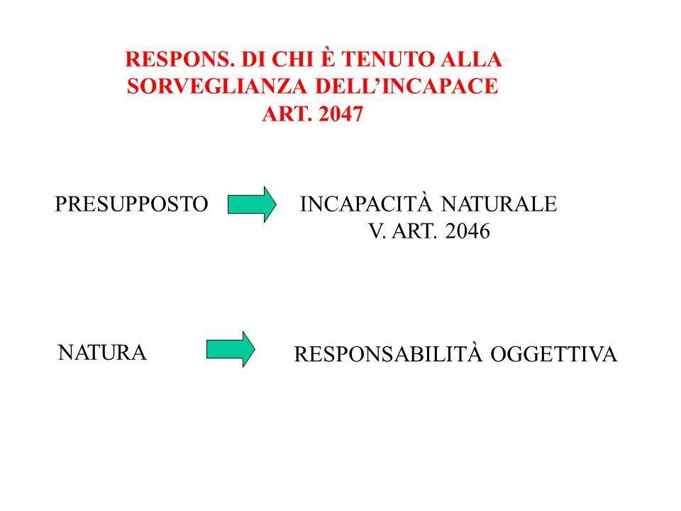 RESPONS. DI CHI È TENUTO ALLA SORVEGLIANZA DELL'INCAPACE