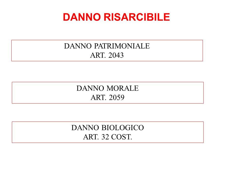 DANNO RISARCIBILE DANNO PATRIMONIALE ART. 2043 DANNO MORALE ART. 2059