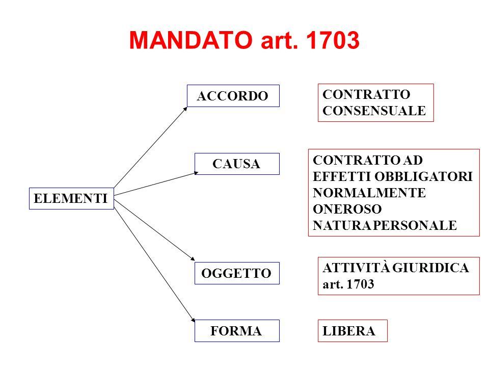 MANDATO art. 1703 ACCORDO CONTRATTO CONSENSUALE