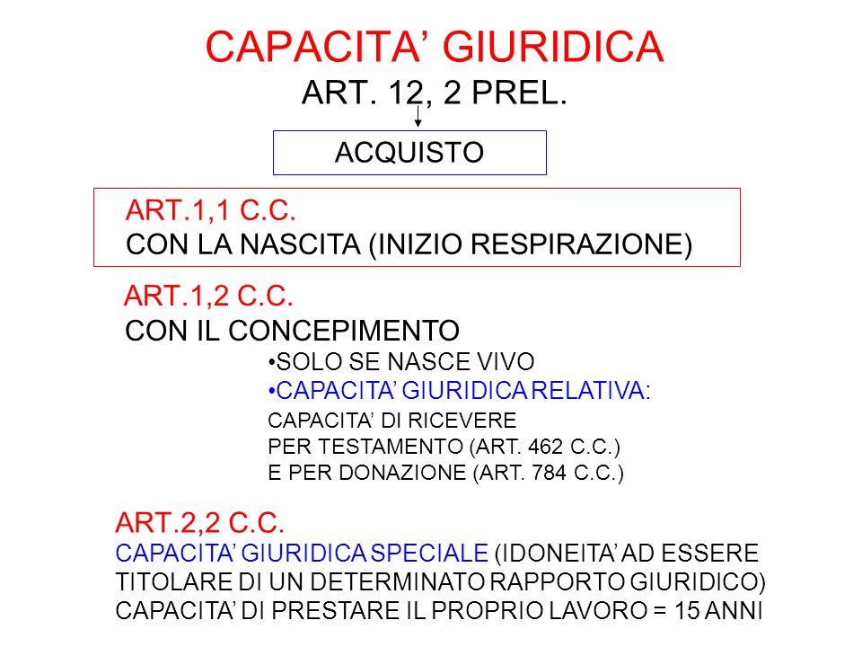 CAPACITA' GIURIDICA ART. 12, 2 PREL.