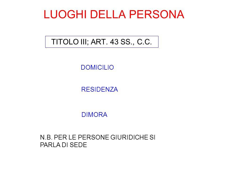 LUOGHI DELLA PERSONA TITOLO III; ART. 43 SS., C.C. RESIDENZA DOMICILIO