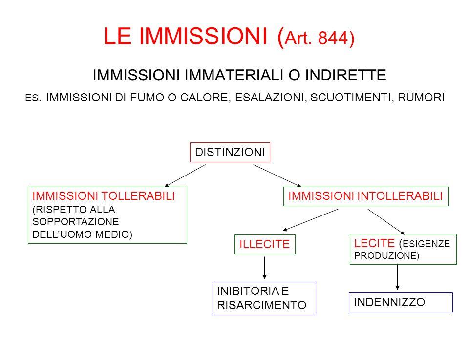 IMMISSIONI IMMATERIALI O INDIRETTE