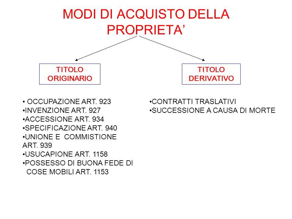 MODI DI ACQUISTO DELLA PROPRIETA'