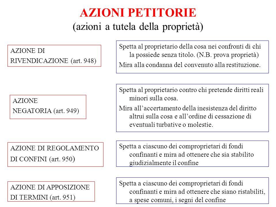 AZIONI PETITORIE (azioni a tutela della proprietà)