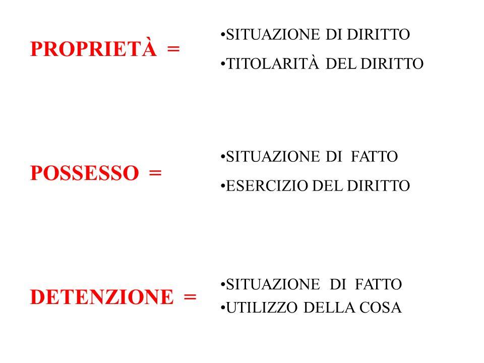 PROPRIETÀ = POSSESSO = DETENZIONE = SITUAZIONE DI DIRITTO