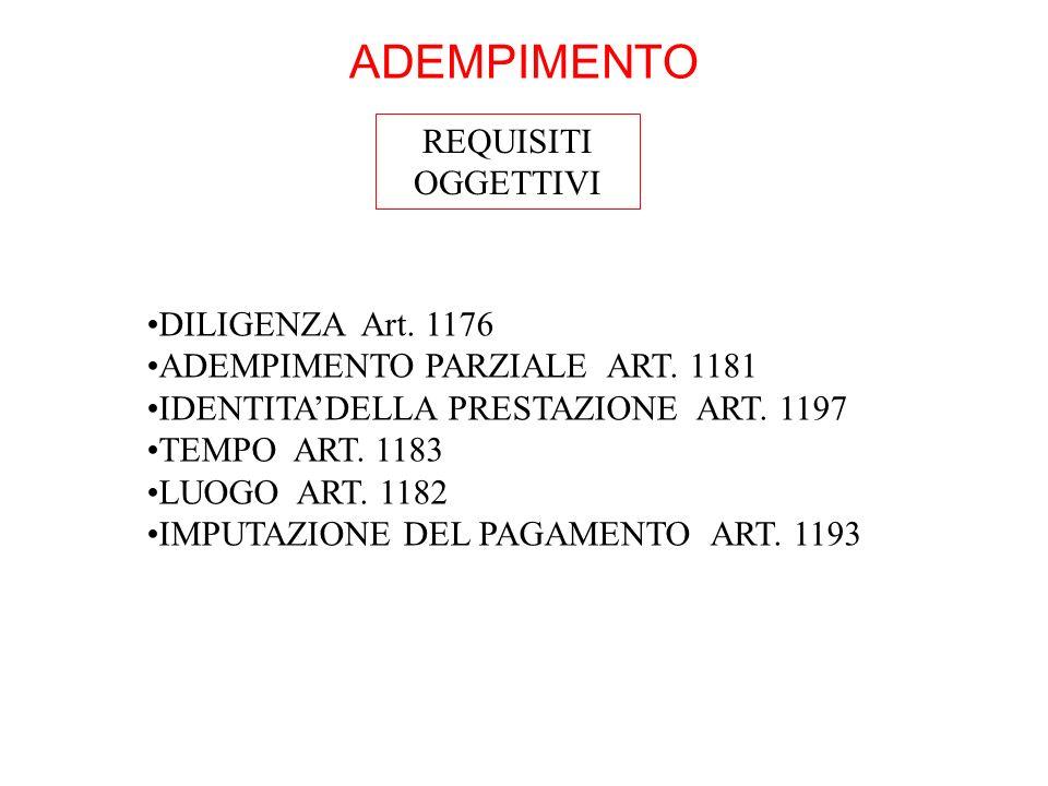 ADEMPIMENTO REQUISITI OGGETTIVI DILIGENZA Art. 1176