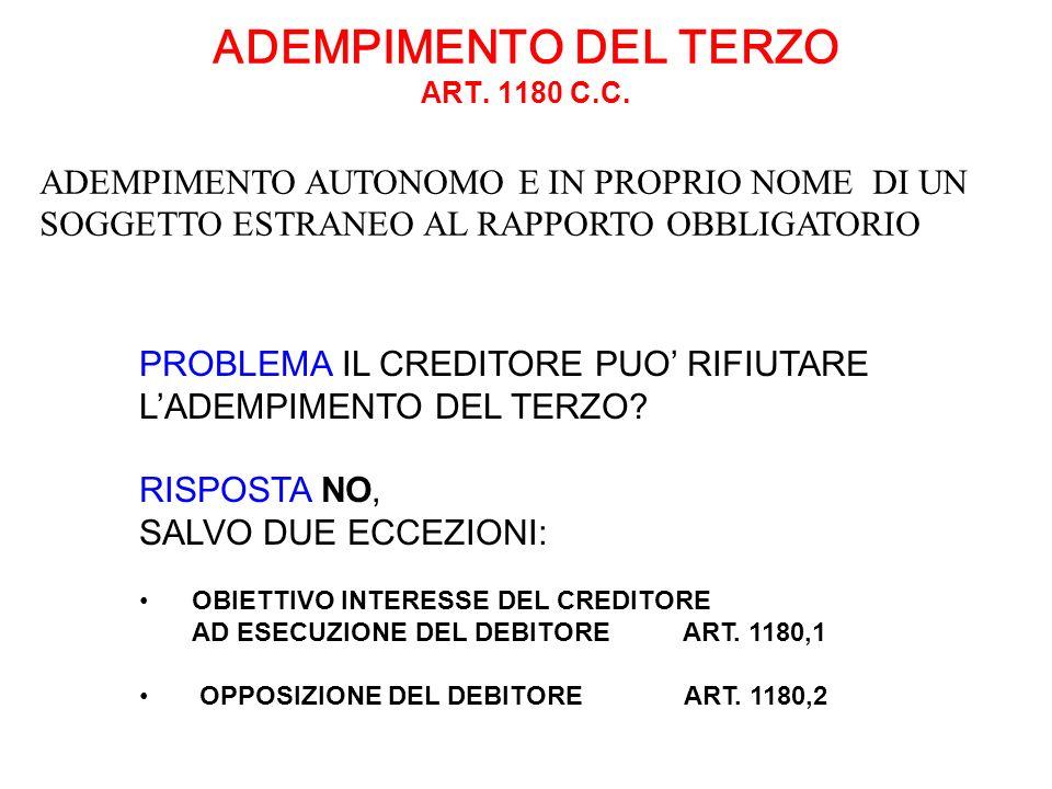 ADEMPIMENTO DEL TERZO ART. 1180 C.C.