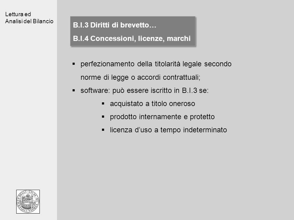 B.I.3 Diritti di brevetto…