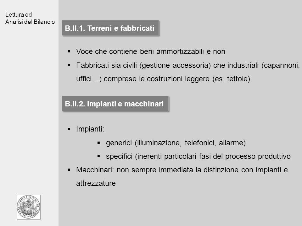 B.II.1. Terreni e fabbricati