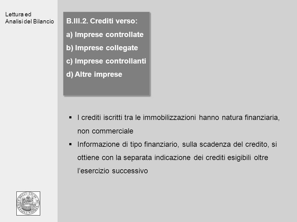 B.III.2. Crediti verso: a) Imprese controllate b) Imprese collegate c) Imprese controllanti d) Altre imprese