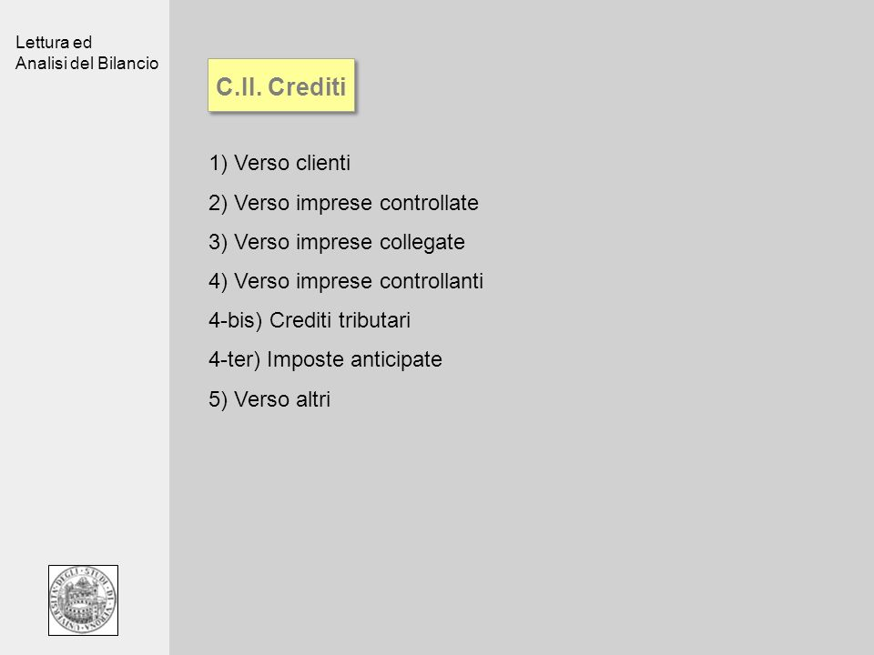 C.II. Crediti Verso clienti Verso imprese controllate