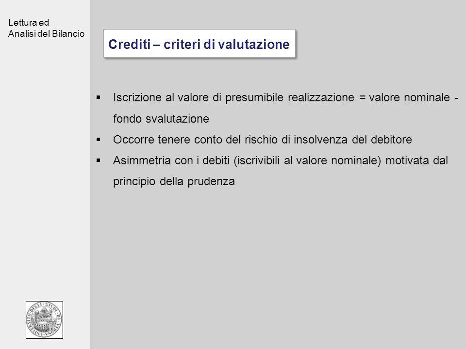 Crediti – criteri di valutazione