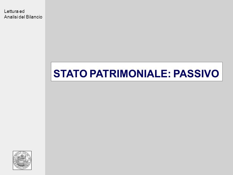 STATO PATRIMONIALE: PASSIVO