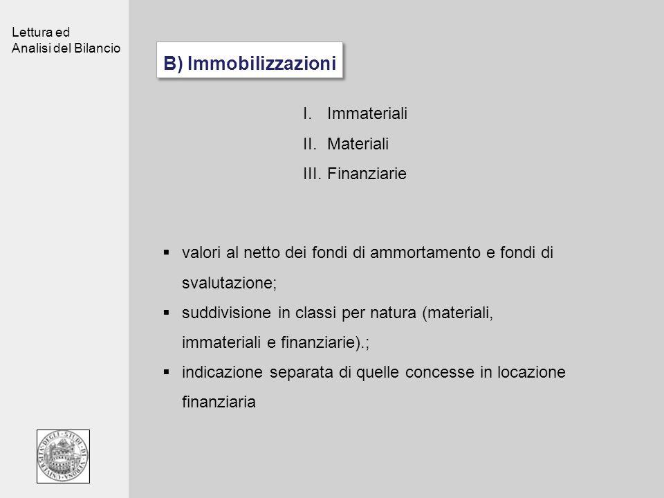 B) Immobilizzazioni Immateriali Materiali Finanziarie