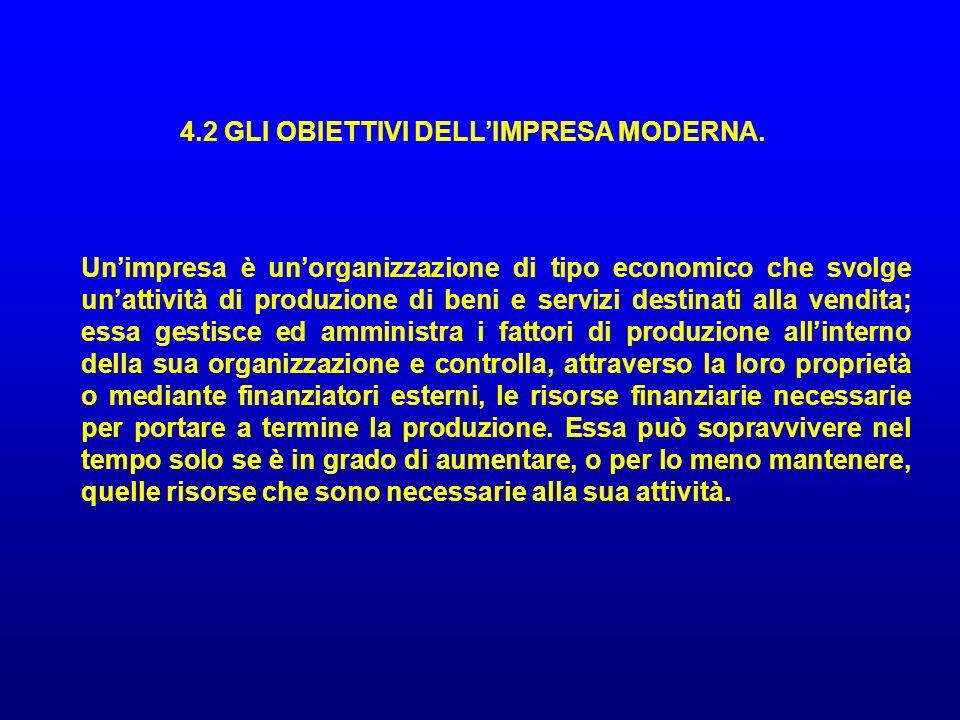 4.2 GLI OBIETTIVI DELL'IMPRESA MODERNA.