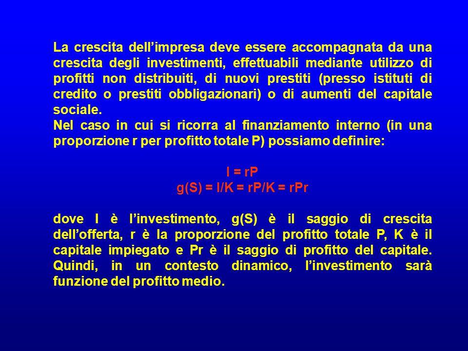 La crescita dell'impresa deve essere accompagnata da una crescita degli investimenti, effettuabili mediante utilizzo di profitti non distribuiti, di nuovi prestiti (presso istituti di credito o prestiti obbligazionari) o di aumenti del capitale sociale.