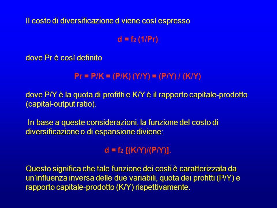 Pr = P/K = (P/K) (Y/Y) = (P/Y) / (K/Y)