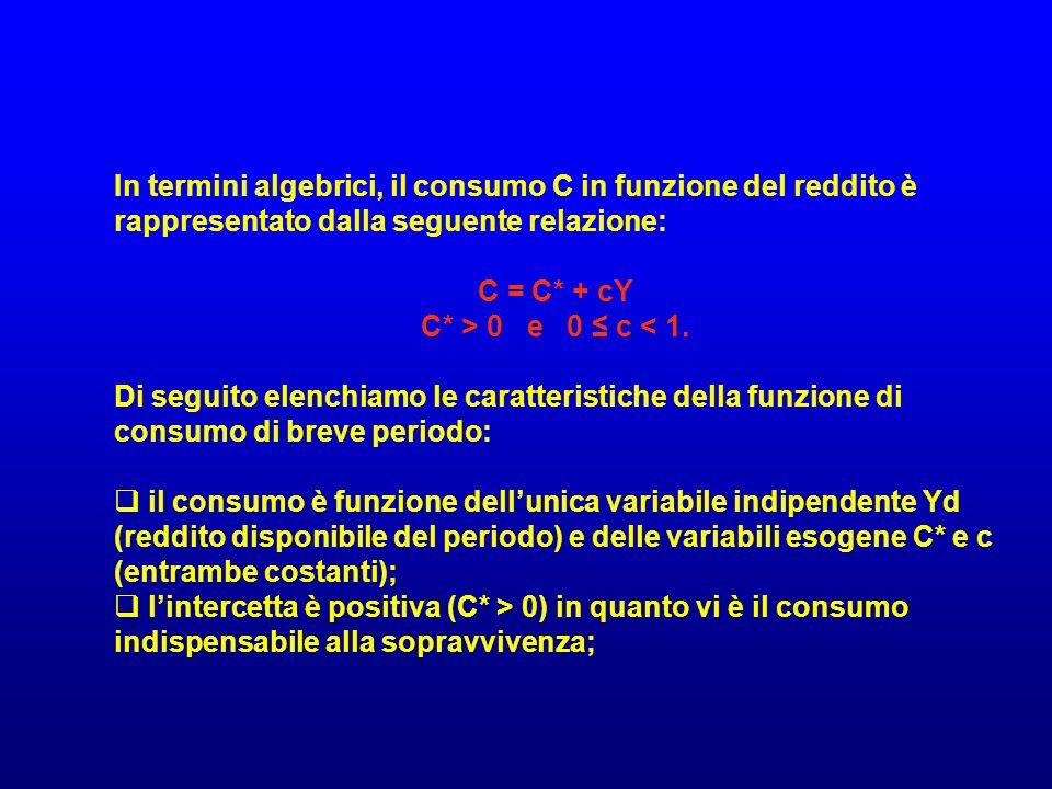 In termini algebrici, il consumo C in funzione del reddito è rappresentato dalla seguente relazione: