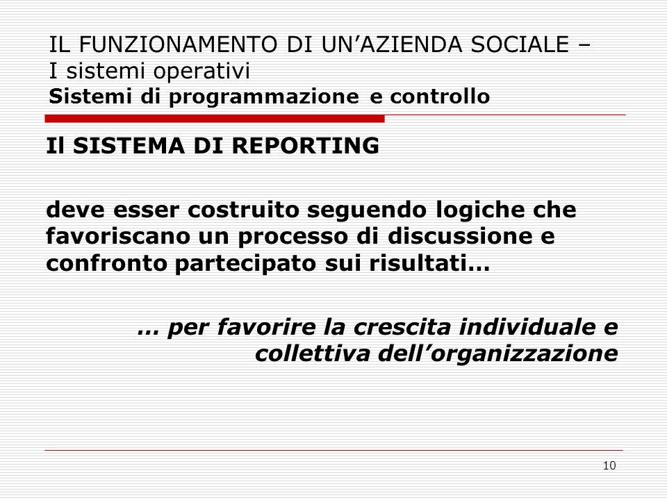IL FUNZIONAMENTO DI UN'AZIENDA SOCIALE – I sistemi operativi Sistemi di programmazione e controllo