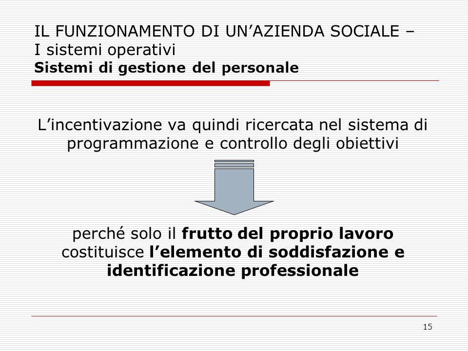 IL FUNZIONAMENTO DI UN'AZIENDA SOCIALE – I sistemi operativi Sistemi di gestione del personale