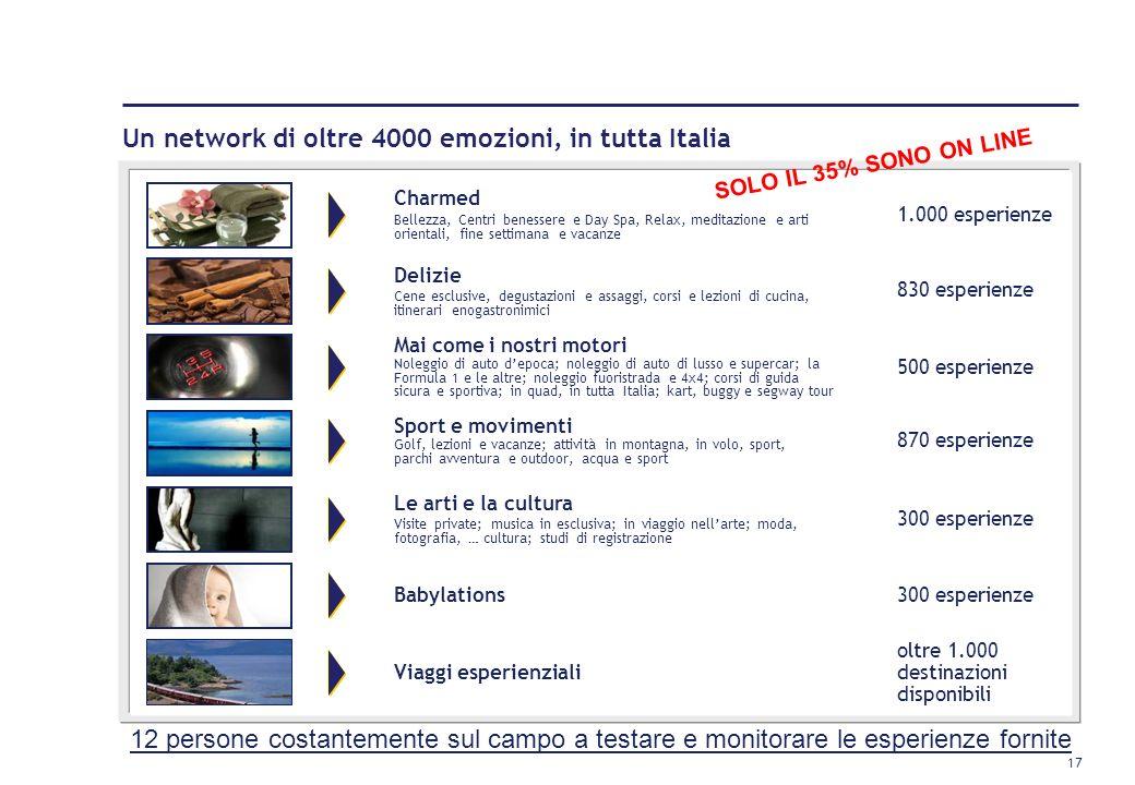 Un network di oltre 4000 emozioni, in tutta Italia