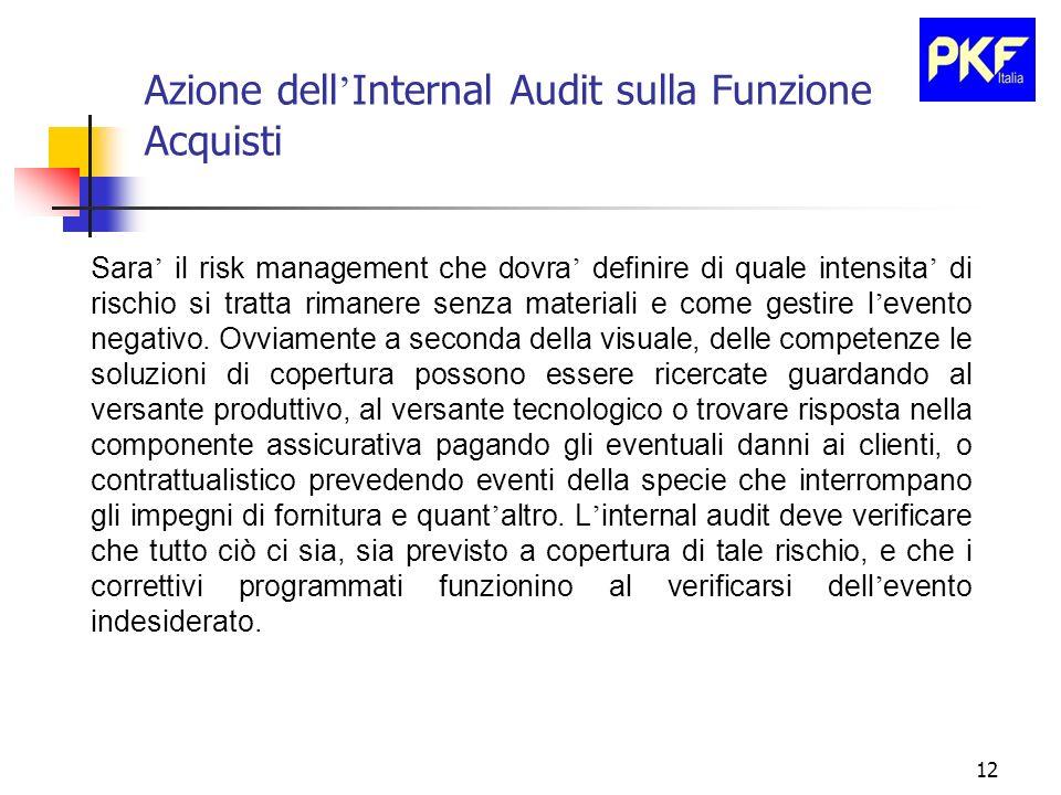 Azione dell'Internal Audit sulla Funzione Acquisti