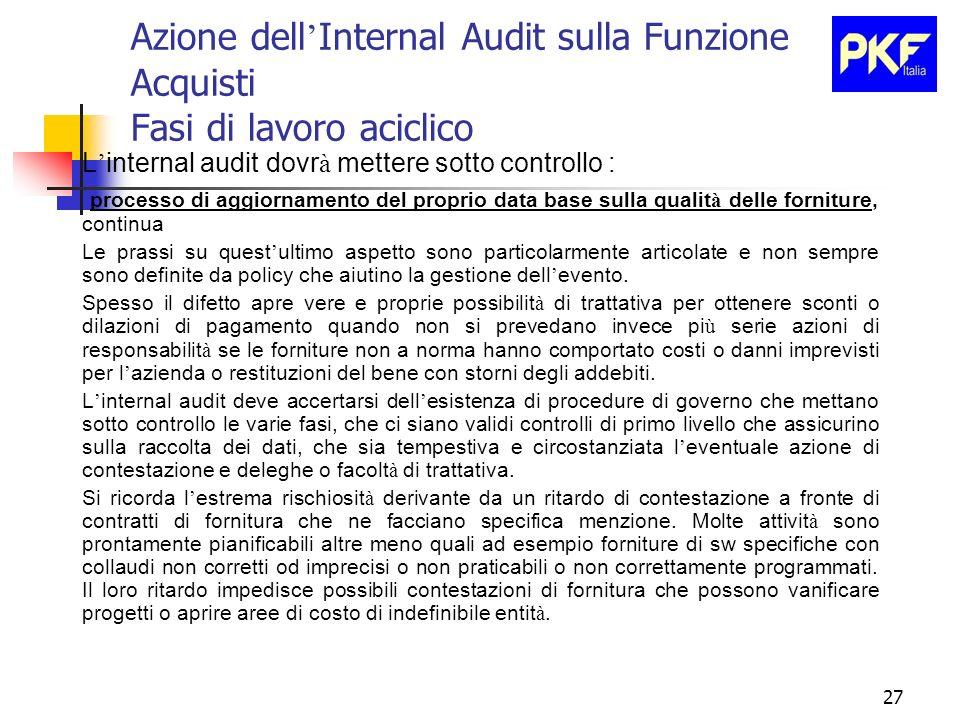 Azione dell'Internal Audit sulla Funzione Acquisti Fasi di lavoro aciclico