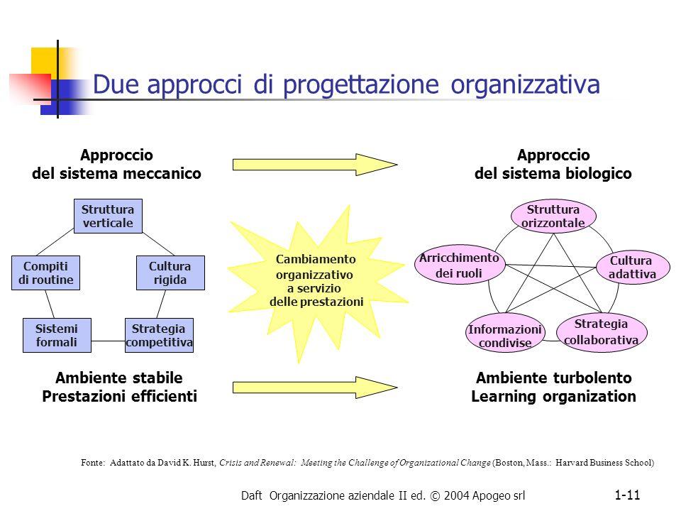 Due approcci di progettazione organizzativa