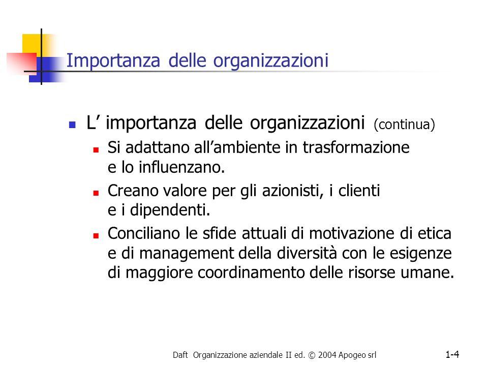 Importanza delle organizzazioni
