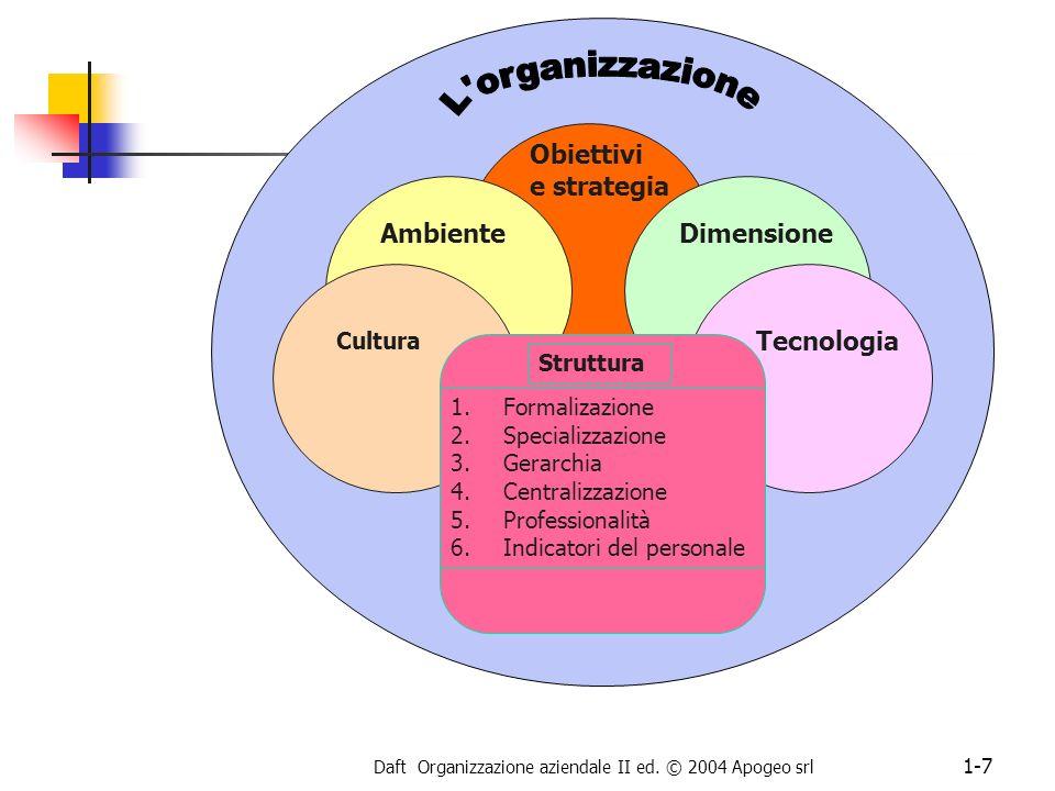 Daft Organizzazione aziendale II ed. © 2004 Apogeo srl