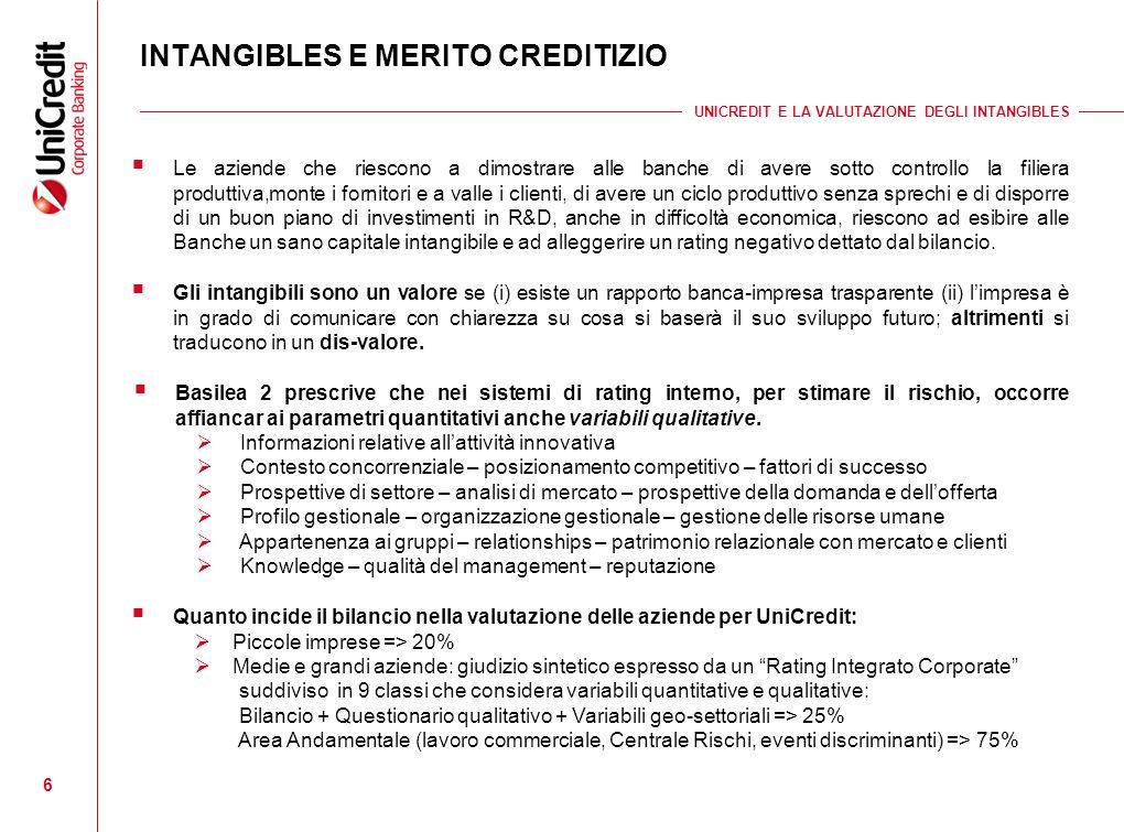 INTANGIBLES E MERITO CREDITIZIO