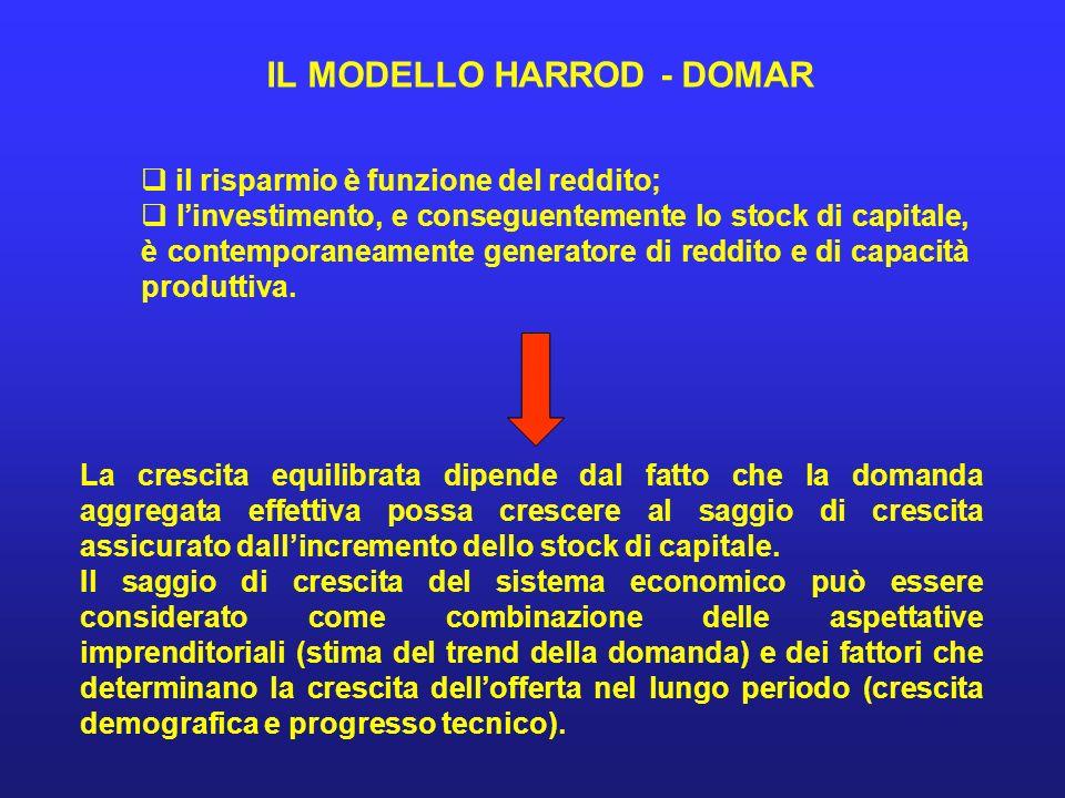 IL MODELLO HARROD - DOMAR