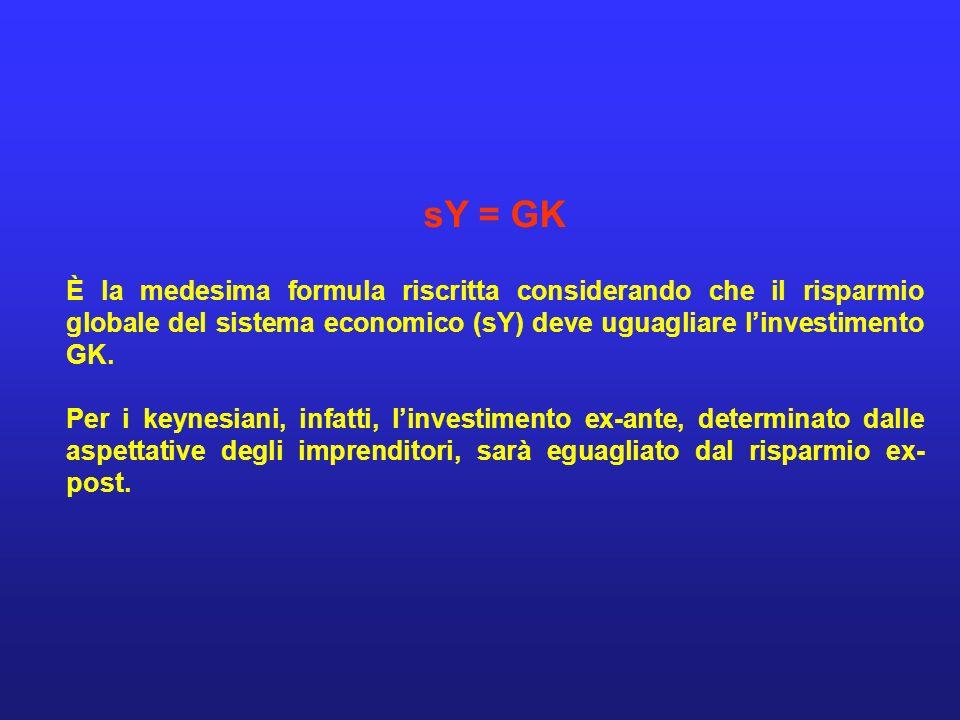 sY = GK È la medesima formula riscritta considerando che il risparmio globale del sistema economico (sY) deve uguagliare l'investimento GK.