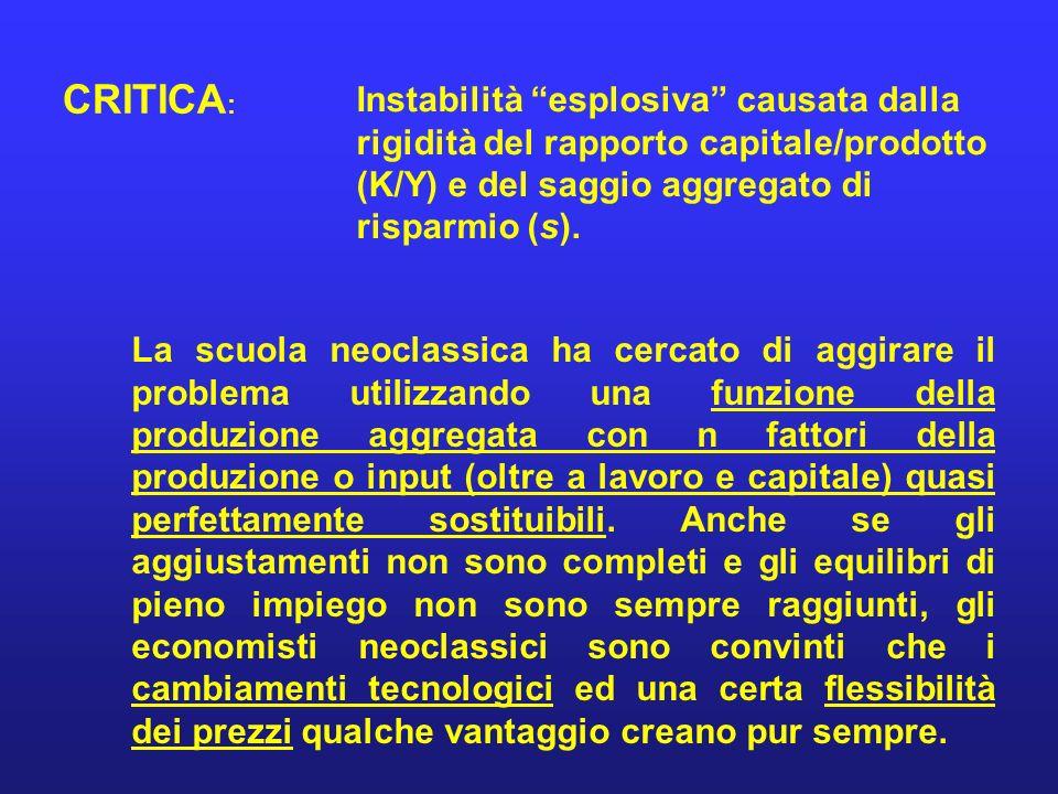 CRITICA: Instabilità esplosiva causata dalla rigidità del rapporto capitale/prodotto (K/Y) e del saggio aggregato di risparmio (s).