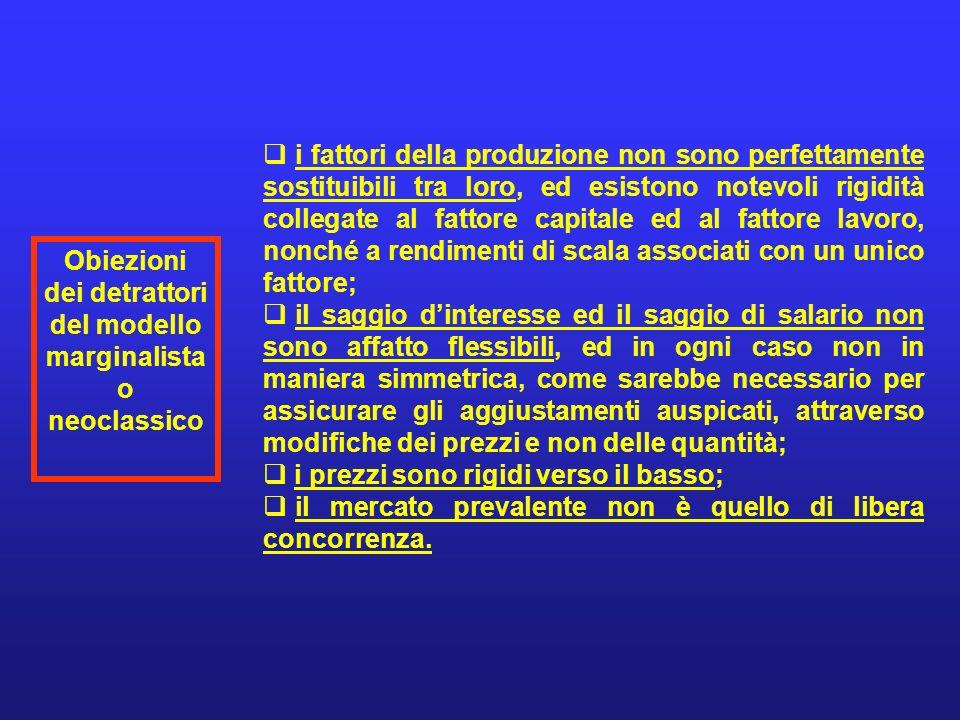 Obiezioni dei detrattori del modello marginalista o neoclassico