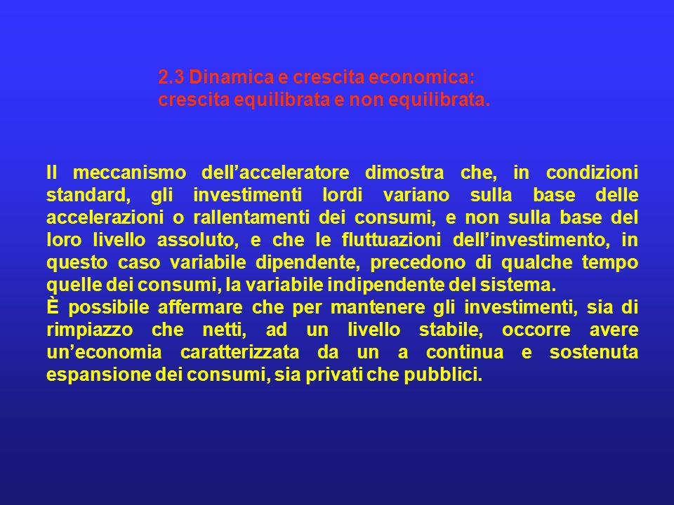 2.3 Dinamica e crescita economica: